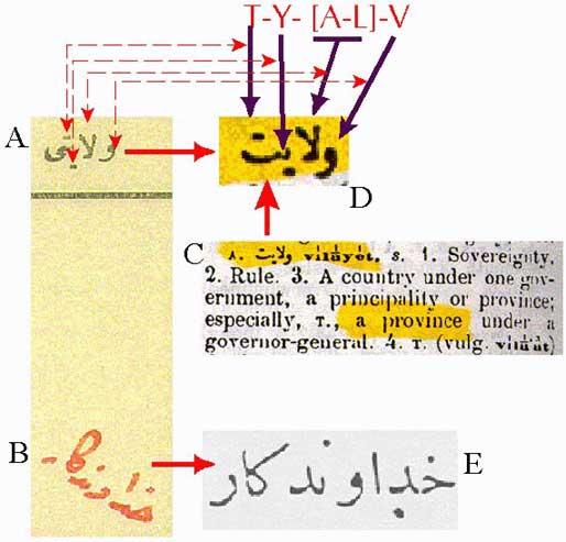 ottoman english dictionary 3