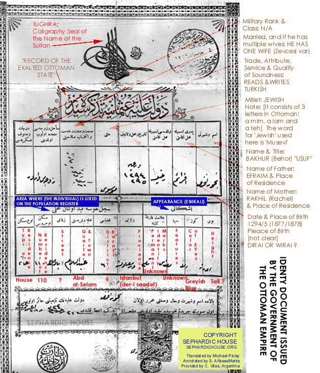 Ottoman identification document pseudo turkish birth certificate click to enlarge yelopaper Gallery
